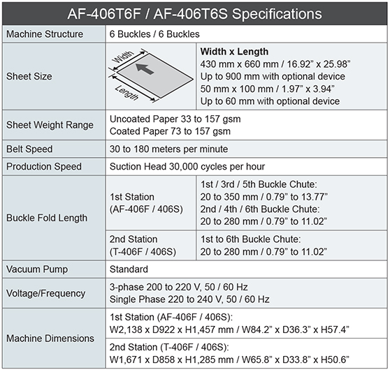 Horizon AF-406F Small-Format, Fully-Automated Folder